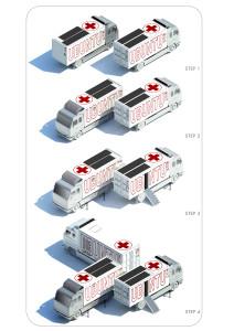 È qui descritta la modalità di posizionamento delle unità attraverso la successione di step.